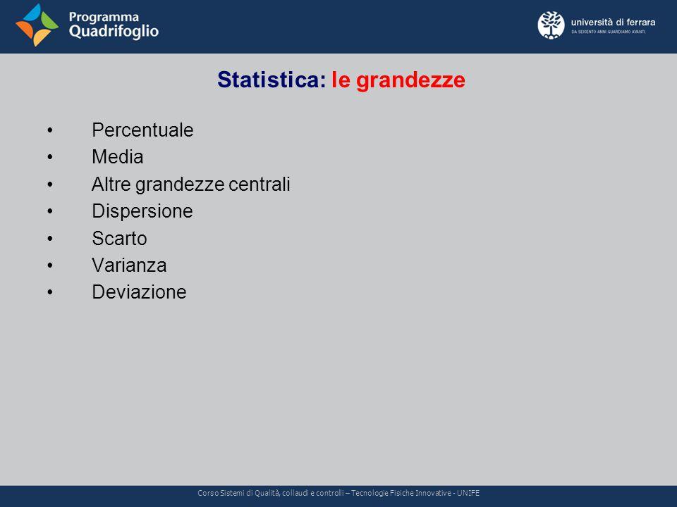 Statistica: le grandezze Corso Sistemi di Qualità, collaudi e controlli – Tecnologie Fisiche Innovative - UNIFE Percentuale Media Altre grandezze centrali Dispersione Scarto Varianza Deviazione