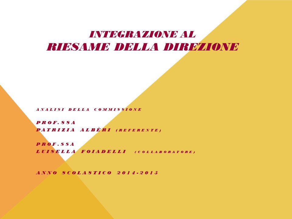 INTEGRAZIONE AL RIESAME DELLA DIREZIONE ANALISI DELLA COMMISSIONE PROF.SSA PATRIZIA ALBÈRI (REFERENTE) PROF.SSA LUISELLA FOIADELLI (COLLABORATORE) ANN