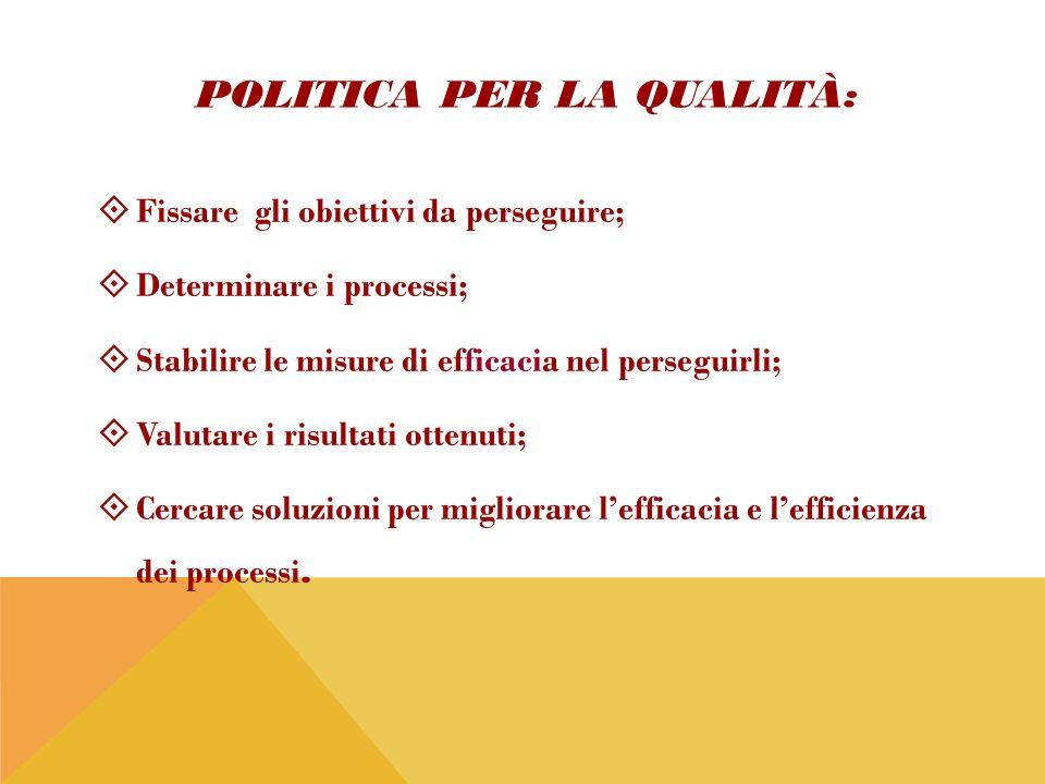 POLITICA PER LA QUALITÀ:  Fissare gli obiettivi da perseguire;  Determinare i processi;  Stabilire le misure di efficacia nel perseguirli;  Valutare i risultati ottenuti;  Cercare soluzioni per migliorare l'efficacia e l'efficienza dei processi.
