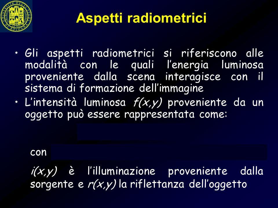 Aspetti radiometrici Gli aspetti radiometrici si riferiscono alle modalità con le quali l'energia luminosa proveniente dalla scena interagisce con il