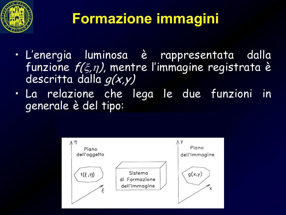 Formazione immagini L'energia luminosa è rappresentata dalla funzione f( ,  ), mentre l'immagine registrata è descritta dalla g(x,y) La relazione ch