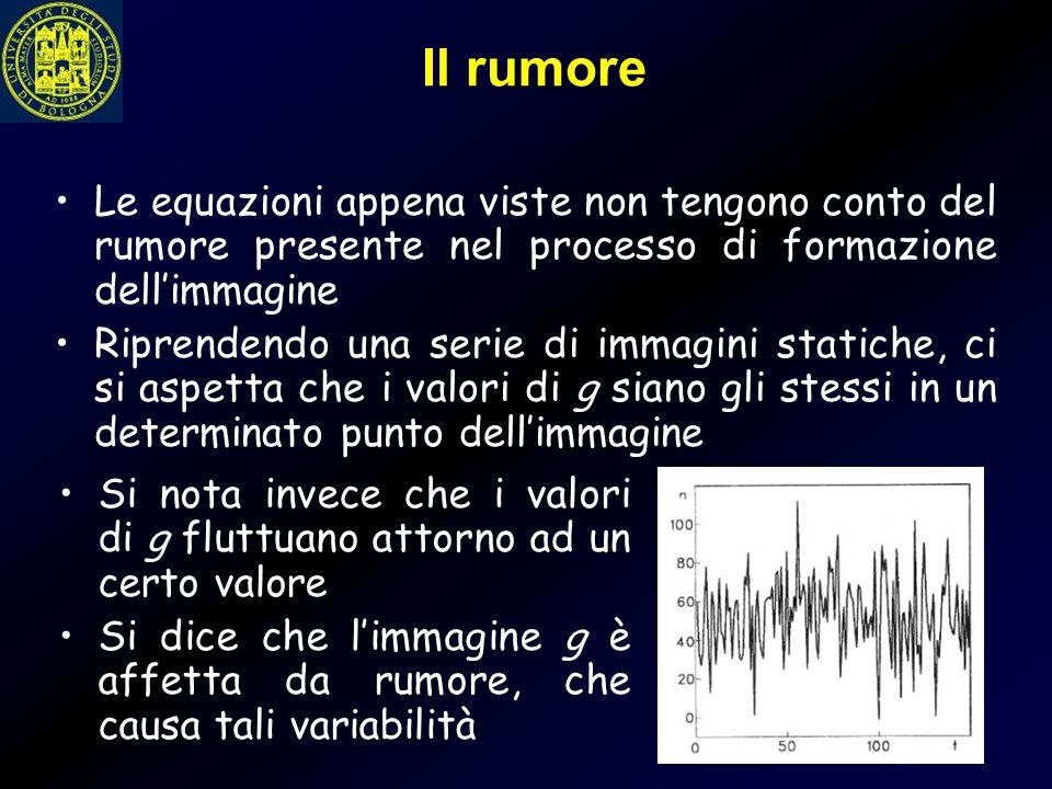 Il rumore Le equazioni appena viste non tengono conto del rumore presente nel processo di formazione dell'immagine Riprendendo una serie di immagini s