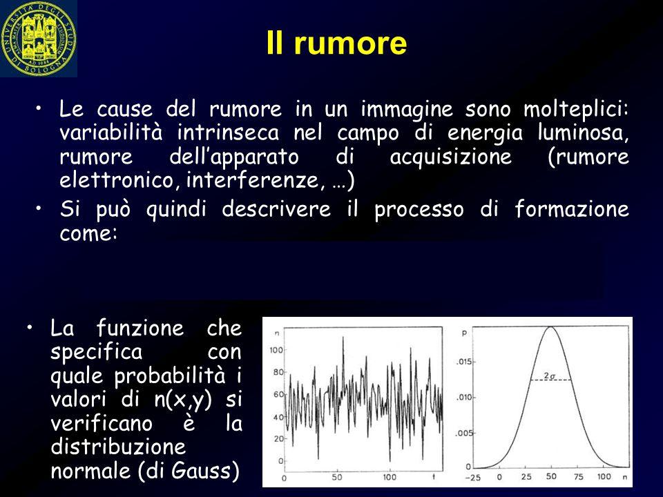 Il rumore Le cause del rumore in un immagine sono molteplici: variabilità intrinseca nel campo di energia luminosa, rumore dell'apparato di acquisizio