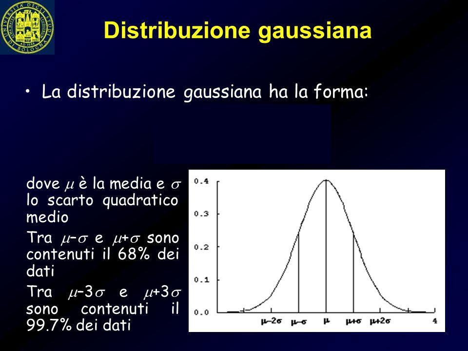 Distribuzione gaussiana La distribuzione gaussiana ha la forma: dove  è la media e  lo scarto quadratico medio Tra  –  e  +  sono contenuti il 6