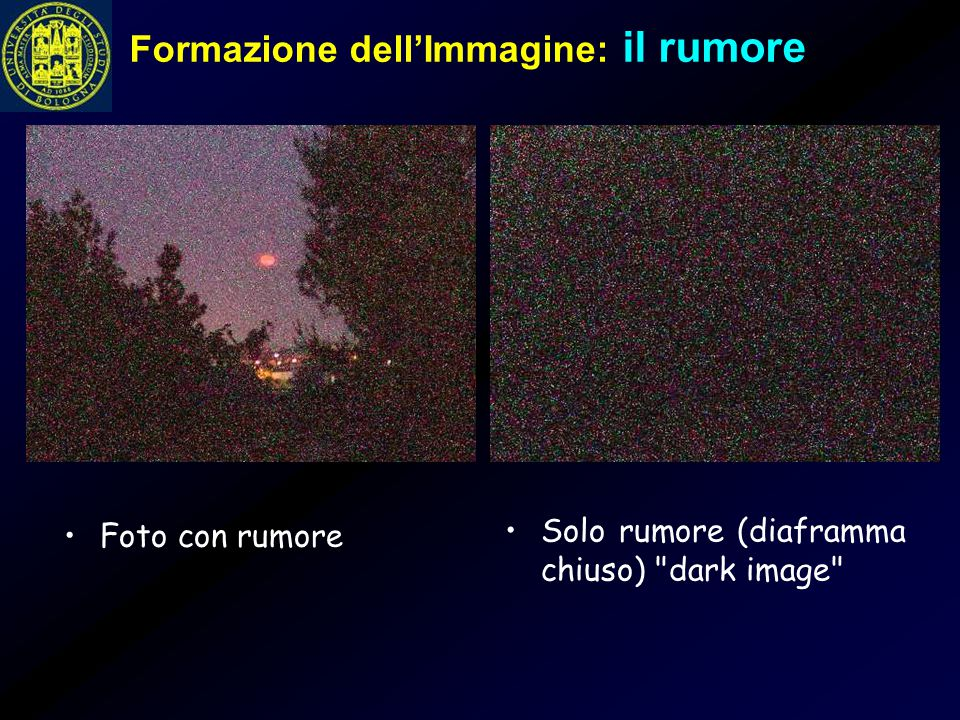 Formazione dell'Immagine: il rumore Foto con rumore Solo rumore (diaframma chiuso)