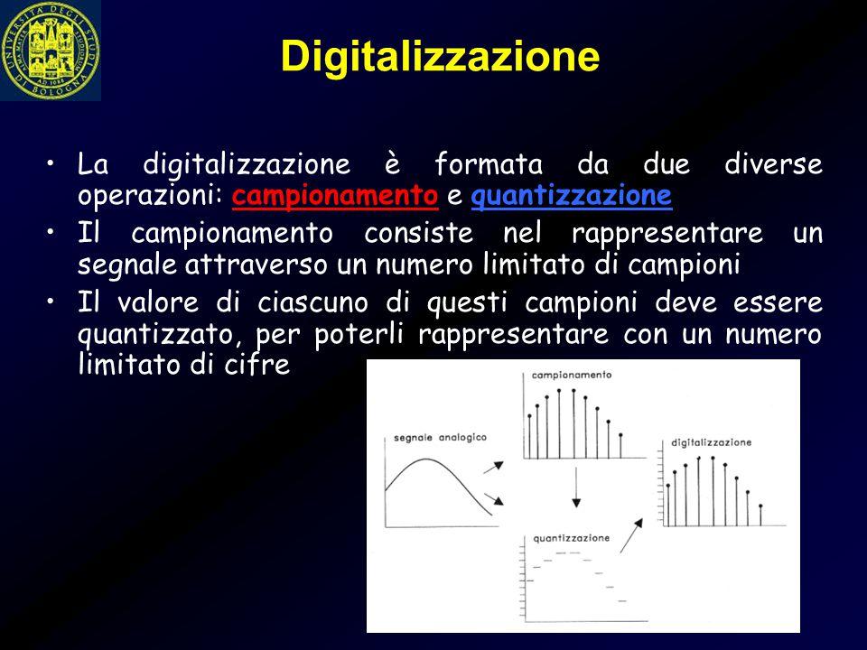Digitalizzazione La digitalizzazione è formata da due diverse operazioni: campionamento e quantizzazione Il campionamento consiste nel rappresentare u