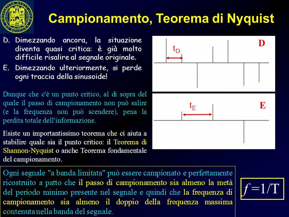 Campionamento, Teorema di Nyquist D.Dimezzando ancora, la situazione diventa quasi critica: è già molto difficile risalire al segnale originale. E.Dim