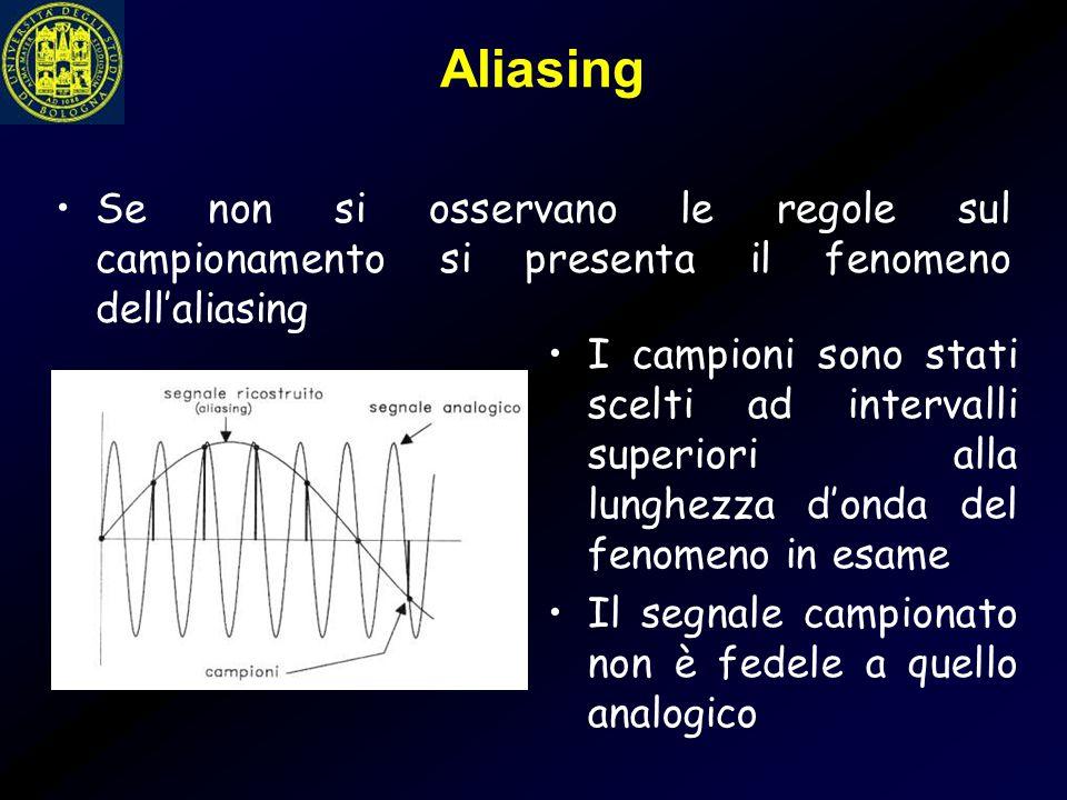 Aliasing Se non si osservano le regole sul campionamento si presenta il fenomeno dell'aliasing I campioni sono stati scelti ad intervalli superiori al