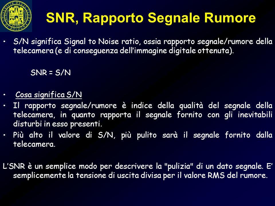 SNR, Rapporto Segnale Rumore S/N significa Signal to Noise ratio, ossia rapporto segnale/rumore della telecamera (e di conseguenza dell'immagine digit