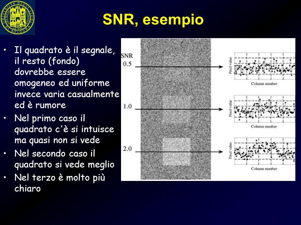 SNR, esempio Il quadrato è il segnale, il resto (fondo) dovrebbe essere omogeneo ed uniforme invece varia casualmente ed è rumore Nel primo caso il qu
