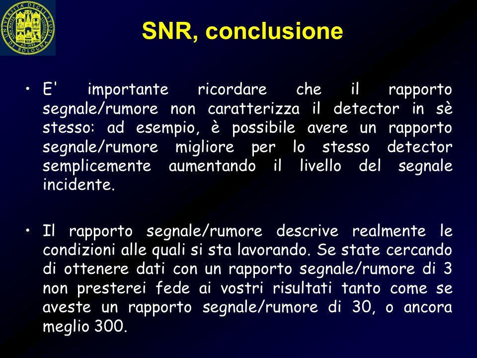 SNR, conclusione E' importante ricordare che il rapporto segnale/rumore non caratterizza il detector in sè stesso: ad esempio, è possibile avere un ra