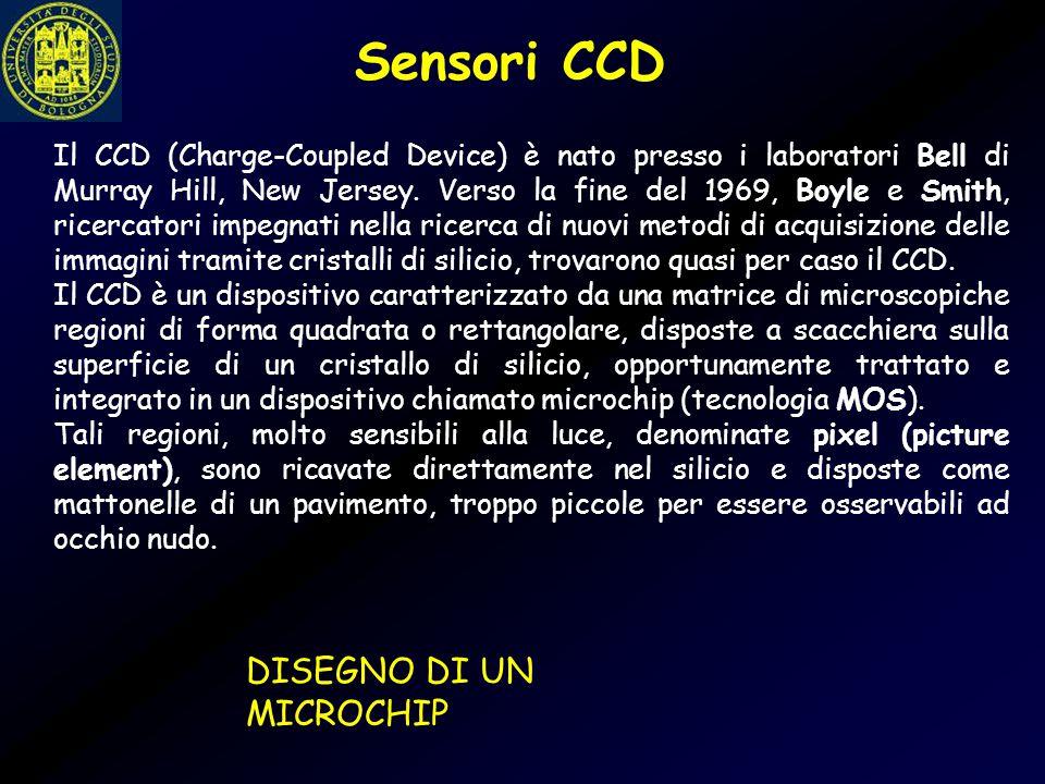 Il CCD (Charge-Coupled Device) è nato presso i laboratori Bell di Murray Hill, New Jersey. Verso la fine del 1969, Boyle e Smith, ricercatori impegnat