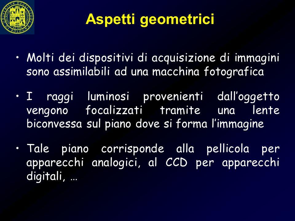 Aspetti geometrici Molti dei dispositivi di acquisizione di immagini sono assimilabili ad una macchina fotografica I raggi luminosi provenienti dall'o
