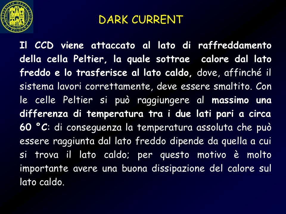 Il CCD viene attaccato al lato di raffreddamento della cella Peltier, la quale sottrae calore dal lato freddo e lo trasferisce al lato caldo, dove, af