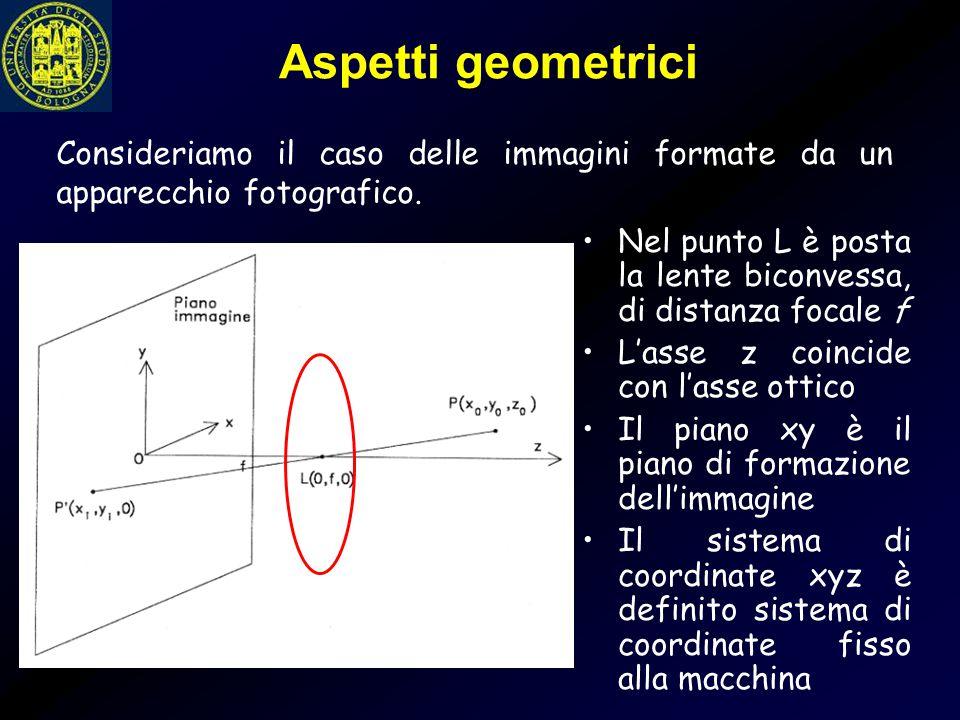 Aspetti geometrici Le relazioni geometriche tra gli oggetti del mondo reale e le loro immagini sono fornite dalle leggi dell'ottica geometrica Un punto P di coordinate (x 0, y 0, z 0 ) viene proiettato in un punto P' nel piano xy le cui coordinate x i, y i, z i sono date da: L'immagine risulta capovolta Tutti i punti della retta PL vengono proiettati sullo stesso punto P' (immagine 2D)