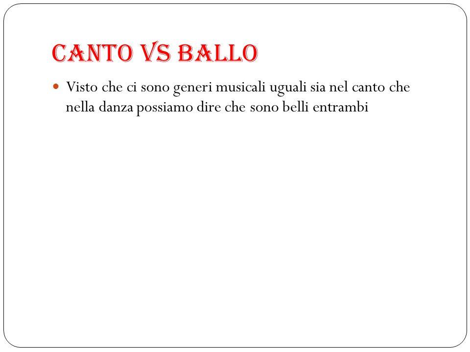 BALLO Hip pop Tango Danza classica Danza moderna Il mambo Il merengue Il rumba Il cha cha cha La salsa La samba Il valzer Il ballo jazz