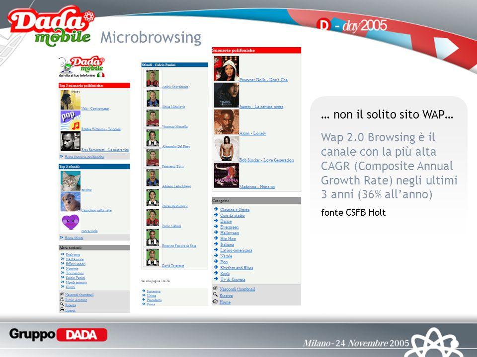 Microbrowsing … non il solito sito WAP… Wap 2.0 Browsing è il canale con la più alta CAGR (Composite Annual Growth Rate) negli ultimi 3 anni (36% all'anno) fonte CSFB Holt