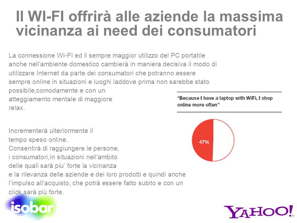 La connessione WI-FI ed il sempre maggior utilizzo del PC portatile anche nell'ambiente domestico cambierà in maniera decisiva il modo di utilizzare I
