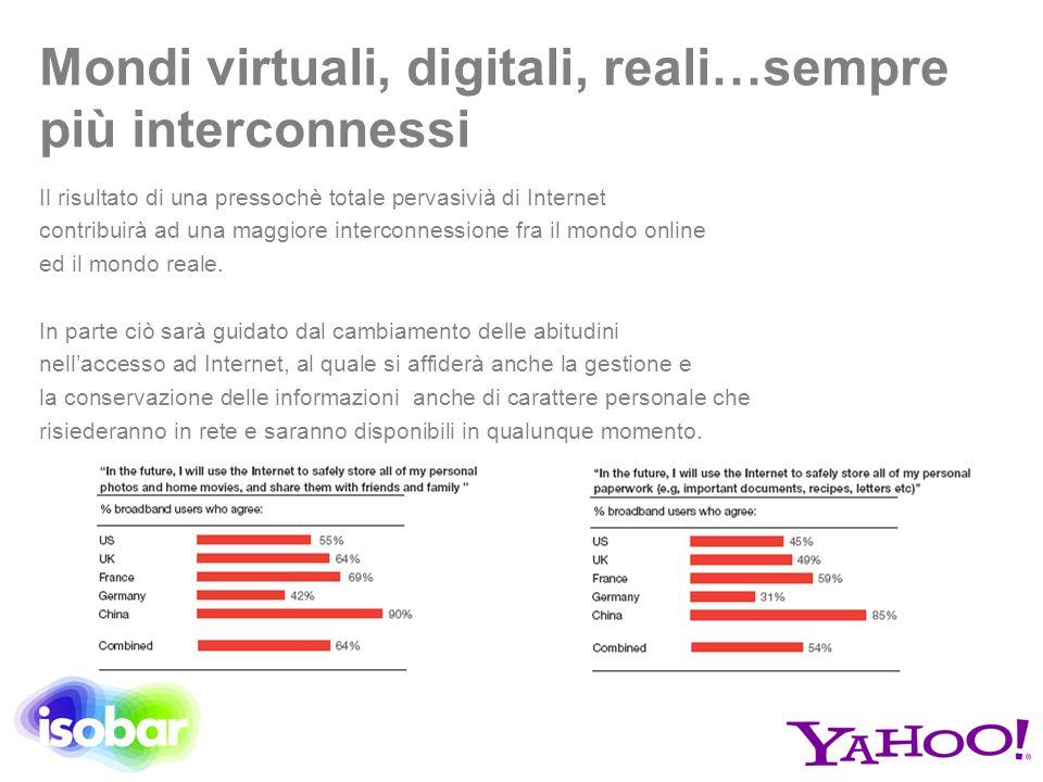 Mondi virtuali, digitali, reali…sempre più interconnessi Il risultato di una pressochè totale pervasivià di Internet contribuirà ad una maggiore inter