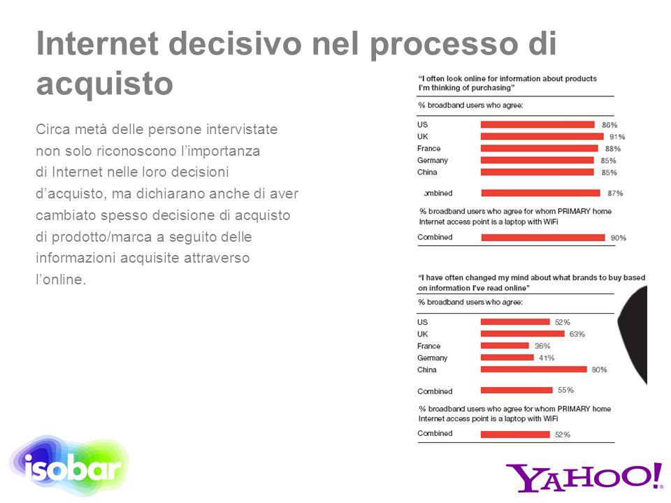Circa metà delle persone intervistate non solo riconoscono l'importanza di Internet nelle loro decisioni d'acquisto, ma dichiarano anche di aver cambi