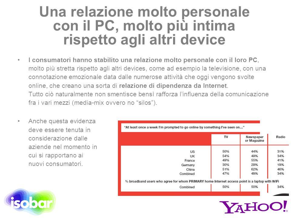 I consumatori hanno stabilito una relazione molto personale con il loro PC, molto più stretta rispetto agli altri devices, come ad esempio la televisi