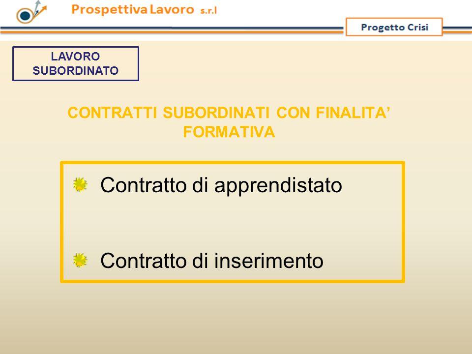 CONTRATTI SUBORDINATI CON FINALITA' FORMATIVA Contratto di apprendistato Contratto di inserimento LAVORO SUBORDINATO