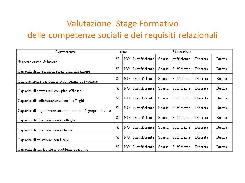 Valutazione Stage Formativo delle competenze sociali e dei requisiti relazionali Competenzasi/noValutazione Rispetto orario di lavoro SINOInsufficient