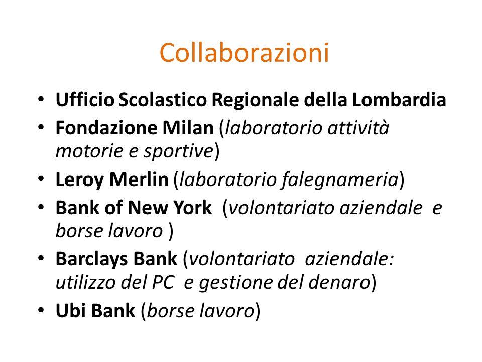 Collaborazioni Ufficio Scolastico Regionale della Lombardia Fondazione Milan (laboratorio attività motorie e sportive) Leroy Merlin (laboratorio faleg