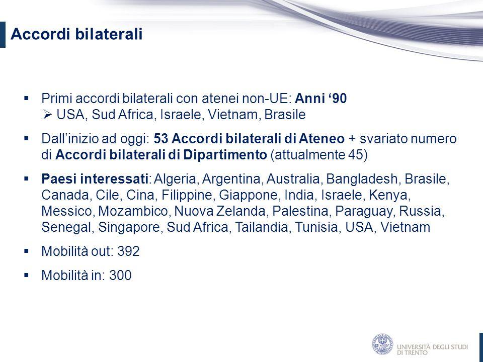  Primi accordi bilaterali con atenei non-UE: Anni '90  USA, Sud Africa, Israele, Vietnam, Brasile  Dall'inizio ad oggi: 53 Accordi bilaterali di At