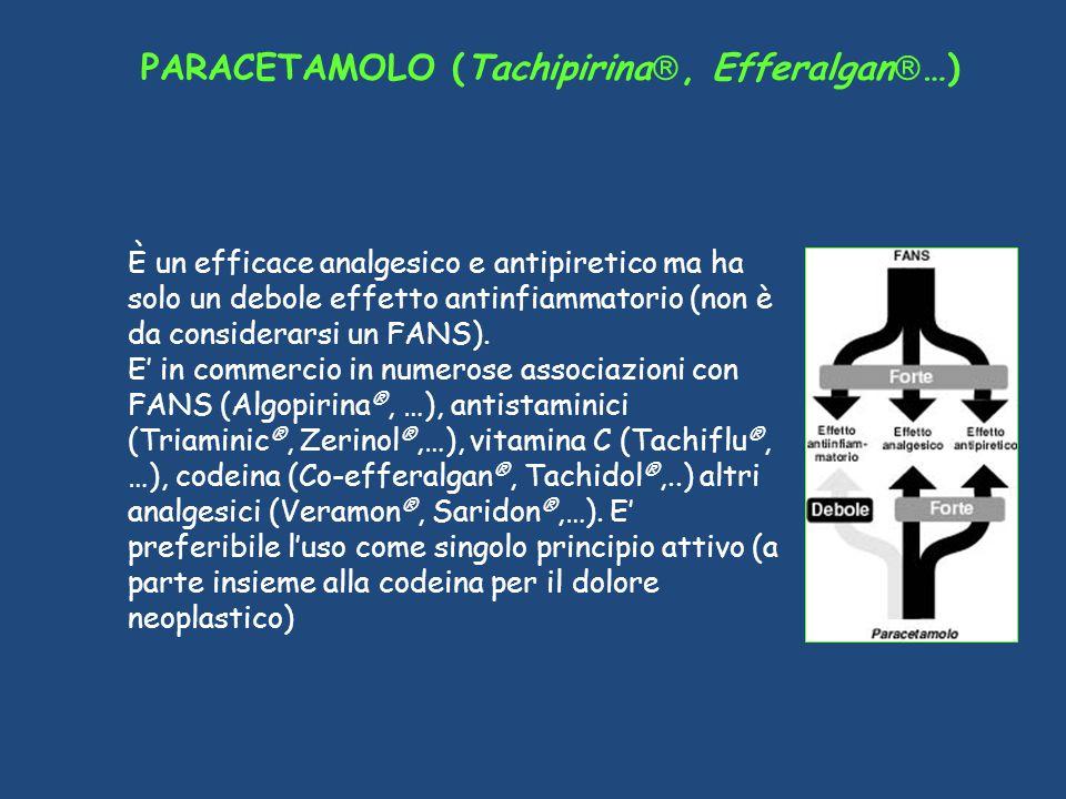 PARACETAMOLO (Tachipirina , Efferalgan  …) È un efficace analgesico e antipiretico ma ha solo un debole effetto antinfiammatorio (non è da considera
