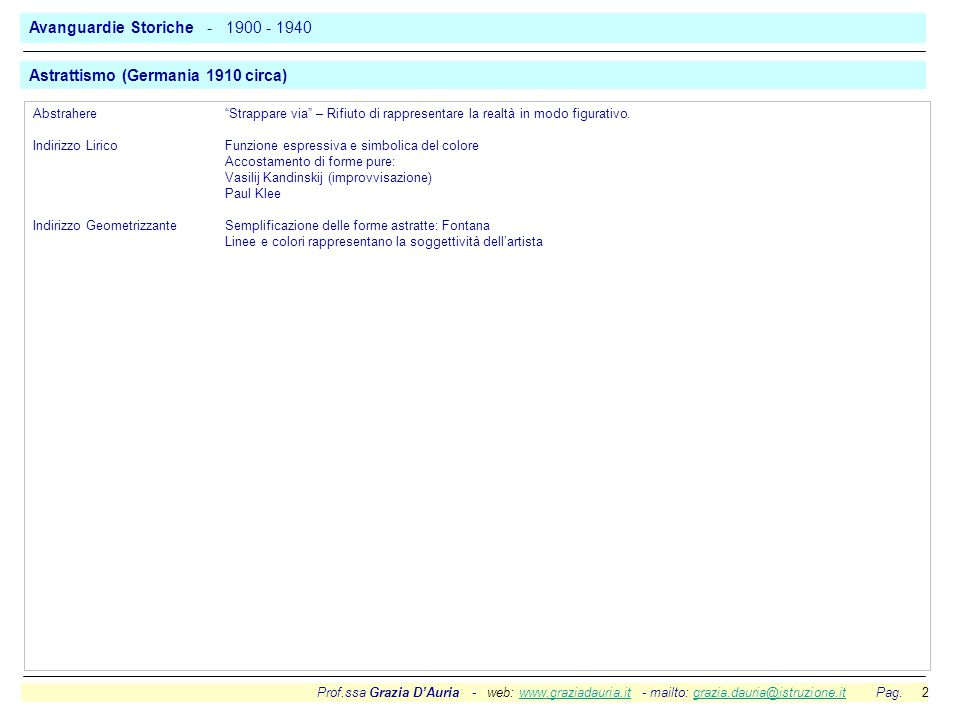 Prof.ssa Grazia D'Auria - web: www.graziadauria.it - mailto: grazia.dauria@istruzione.it Pag. 2www.graziadauria.itgrazia.dauria@istruzione.it Abstrahe