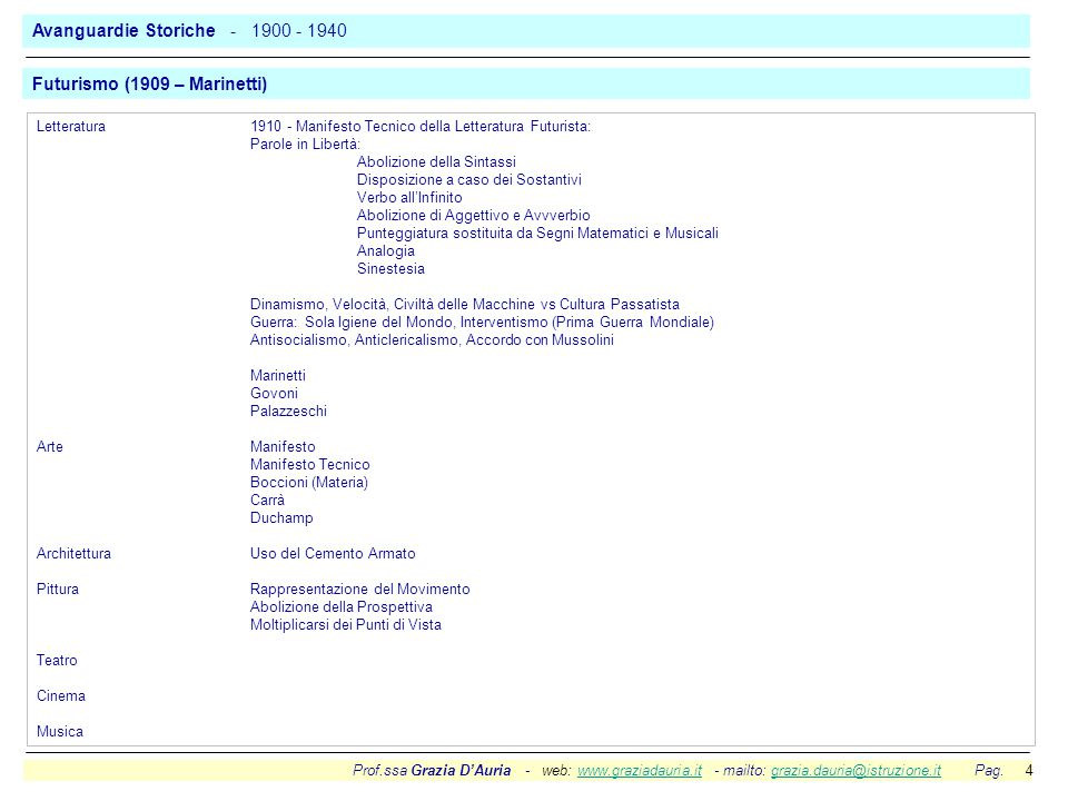 Prof.ssa Grazia D'Auria - web: www.graziadauria.it - mailto: grazia.dauria@istruzione.it Pag. 4www.graziadauria.itgrazia.dauria@istruzione.it Letterat