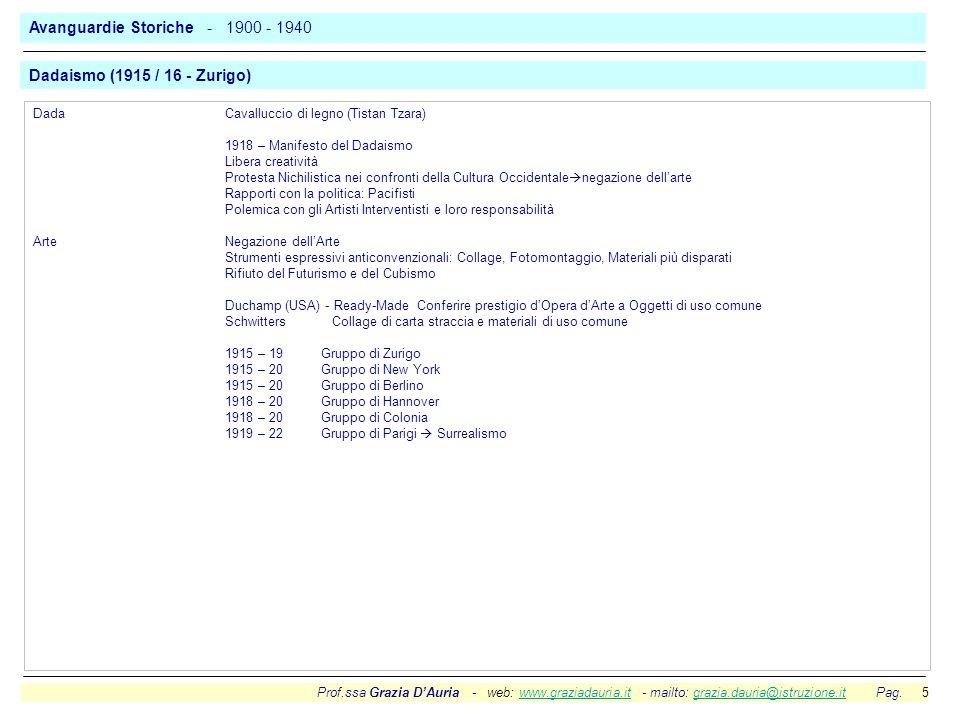 Prof.ssa Grazia D'Auria - web: www.graziadauria.it - mailto: grazia.dauria@istruzione.it Pag. 5www.graziadauria.itgrazia.dauria@istruzione.it DadaCava