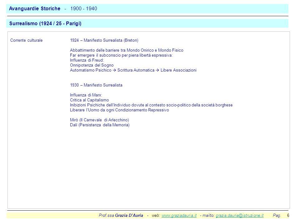 Prof.ssa Grazia D'Auria - web: www.graziadauria.it - mailto: grazia.dauria@istruzione.it Pag. 6www.graziadauria.itgrazia.dauria@istruzione.it Corrente
