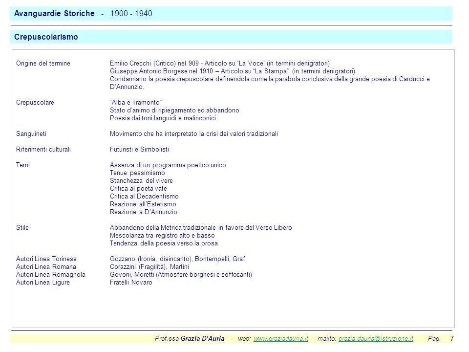 Prof.ssa Grazia D'Auria - web: www.graziadauria.it - mailto: grazia.dauria@istruzione.it Pag. 7www.graziadauria.itgrazia.dauria@istruzione.it Origine