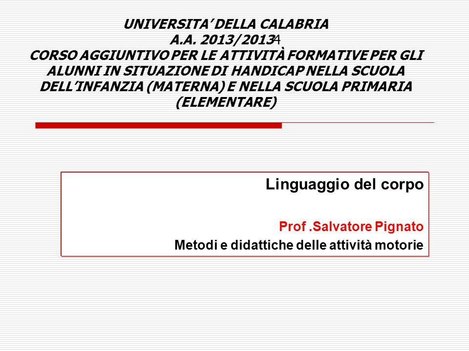 Linguaggio del corpo Prof.Salvatore Pignato Metodi e didattiche delle attività motorie UNIVERSITA' DELLA CALABRIA A.A. 2013/20134 CORSO AGGIUNTIVO PER