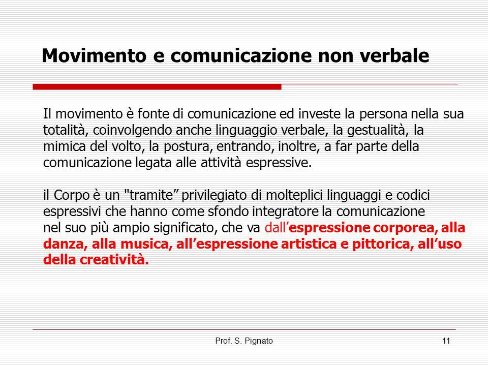 Prof. S. Pignato11 Il movimento è fonte di comunicazione ed investe la persona nella sua totalità, coinvolgendo anche linguaggio verbale, la gestualit