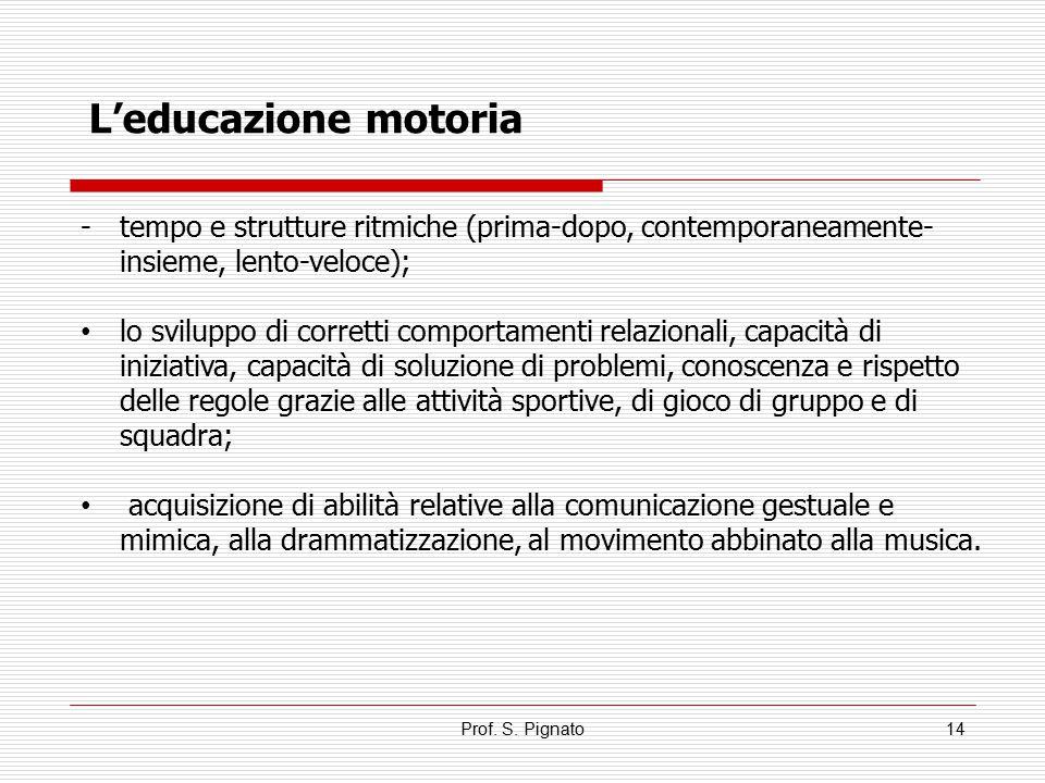 Prof. S. Pignato14 -tempo e strutture ritmiche (prima-dopo, contemporaneamente- insieme, lento-veloce); lo sviluppo di corretti comportamenti relazion