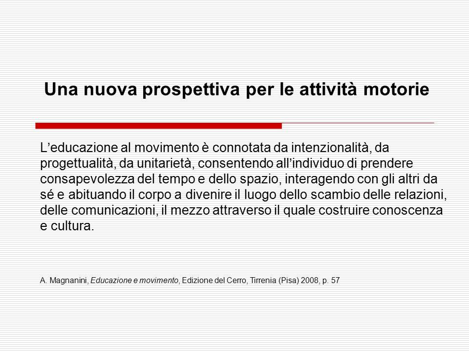 L'educazione motoria contribuisce attraverso il movimento alla costruzione, all'organizzazione, alla rappresentazione di tutti gli elementi che caratterizzano la irripetibile autobiografia della complessità del soggetto.