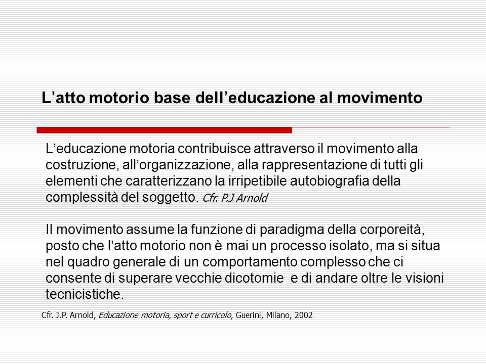 L'educazione motoria contribuisce attraverso il movimento alla costruzione, all'organizzazione, alla rappresentazione di tutti gli elementi che caratt
