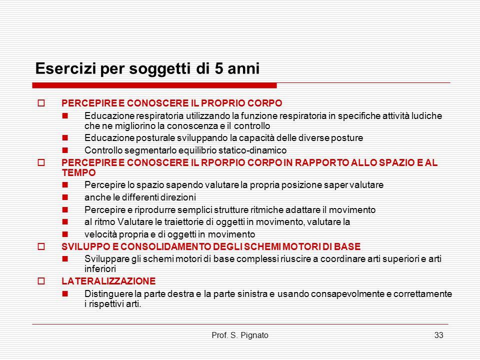 Prof. S. Pignato33 Esercizi per soggetti di 5 anni  PERCEPIRE E CONOSCERE IL PROPRIO CORPO Educazione respiratoria utilizzando la funzione respirator