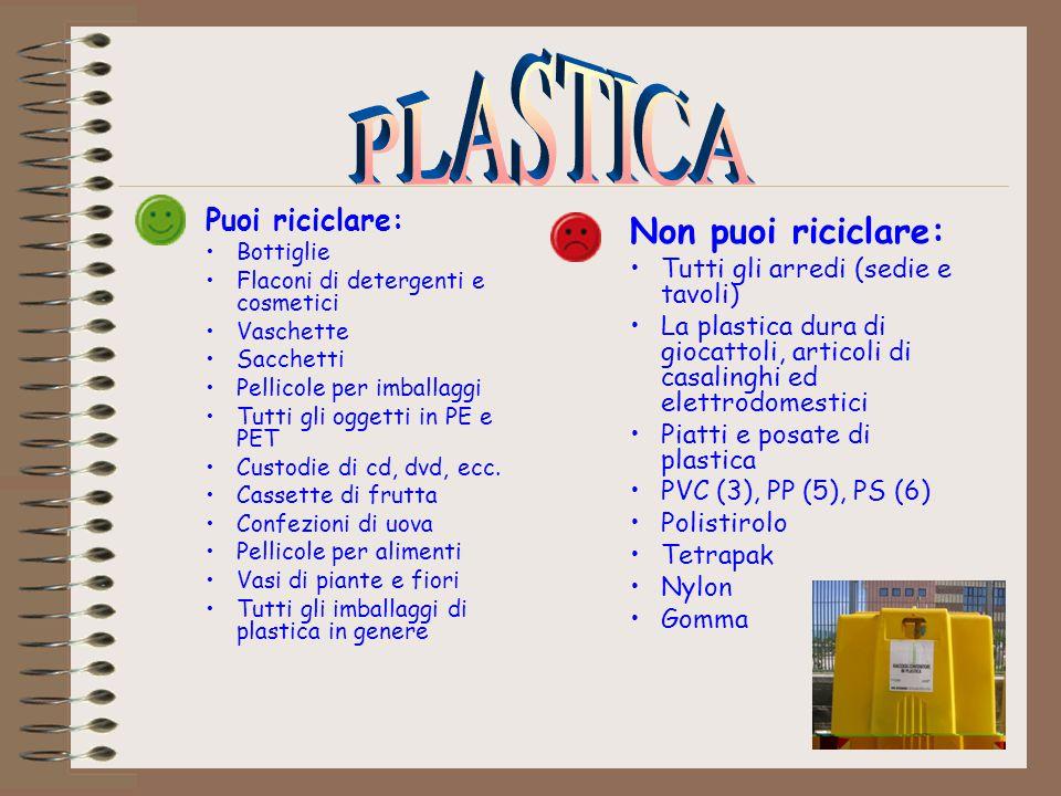 Puoi riciclare: Bottiglie Flaconi di detergenti e cosmetici Vaschette Sacchetti Pellicole per imballaggi Tutti gli oggetti in PE e PET Custodie di cd, dvd, ecc.