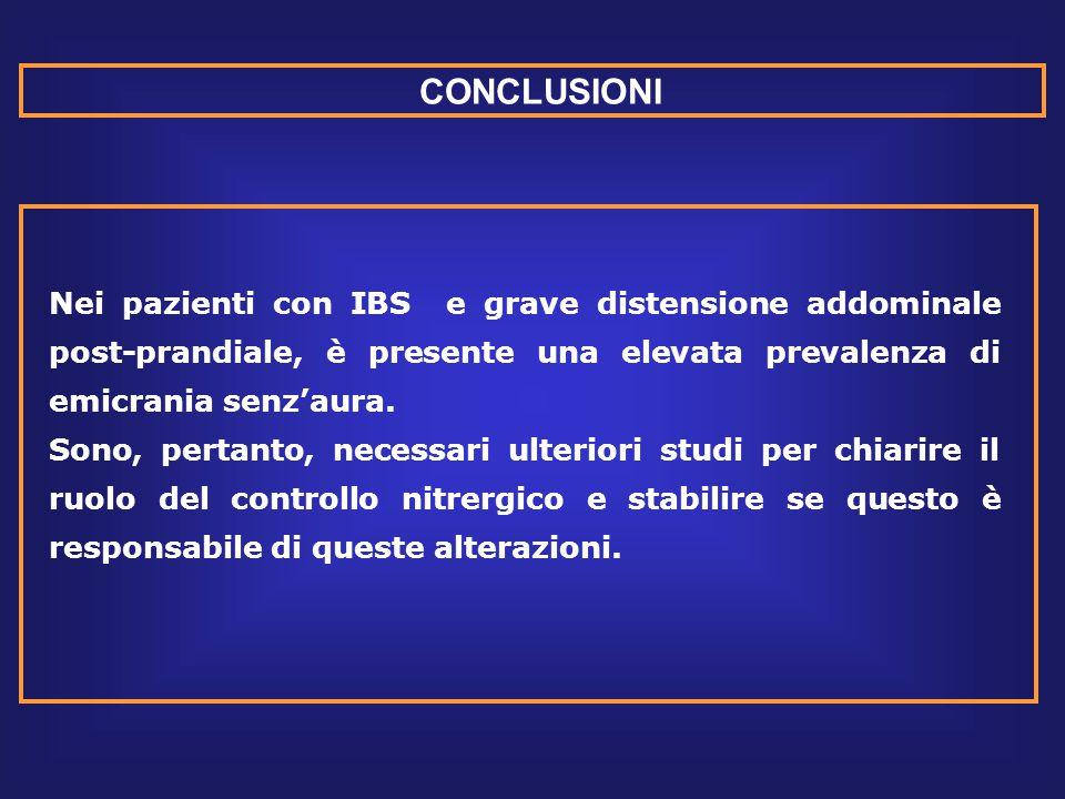 Nei pazienti con IBS e grave distensione addominale post-prandiale, è presente una elevata prevalenza di emicrania senz'aura.