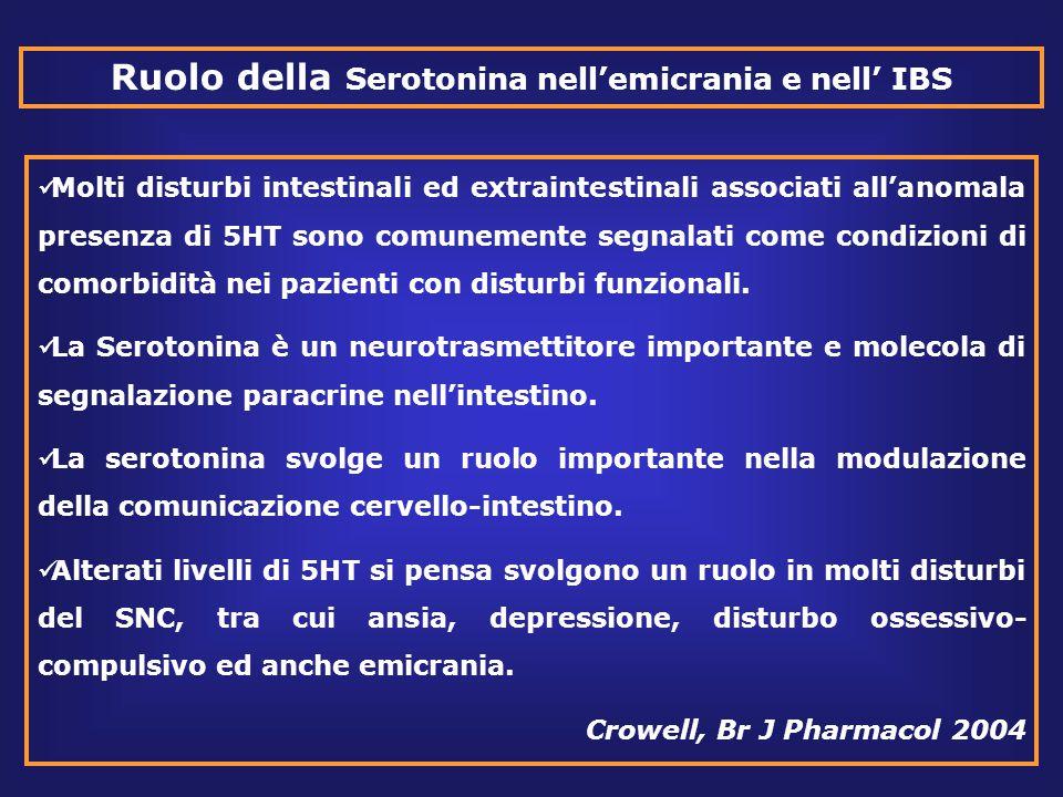Ruolo della Serotonina nell'emicrania e nell' IBS Molti disturbi intestinali ed extraintestinali associati all'anomala presenza di 5HT sono comunemente segnalati come condizioni di comorbidità nei pazienti con disturbi funzionali.