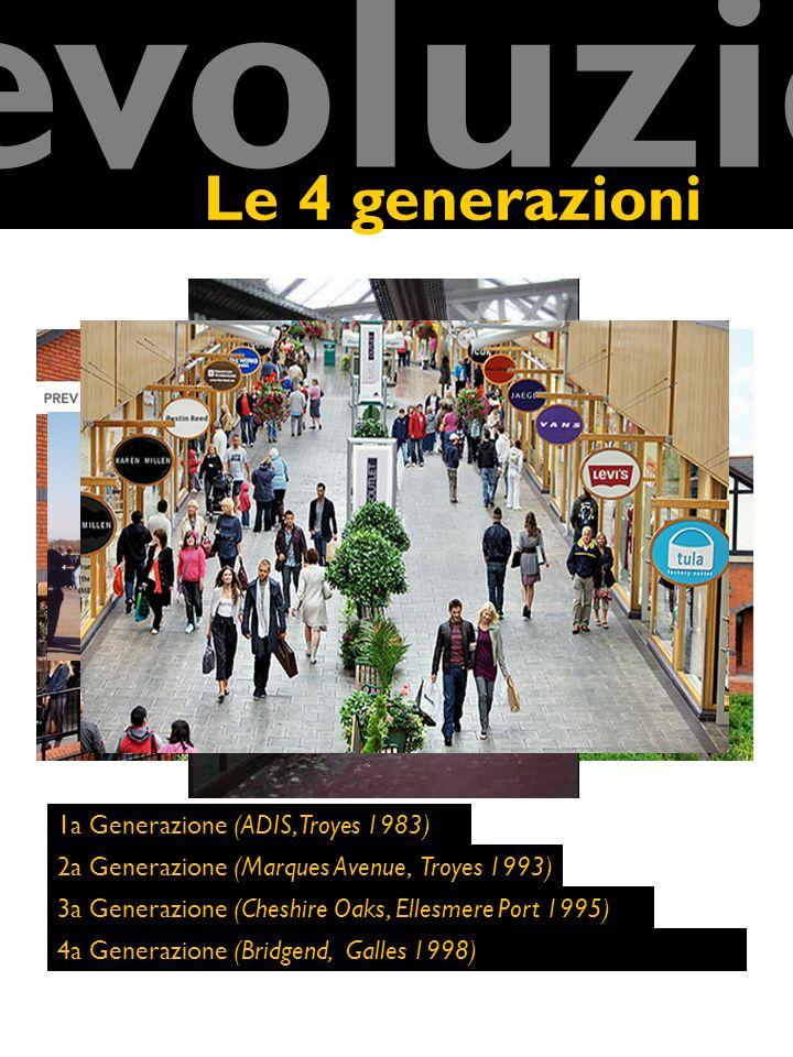 evoluzione Le 4 generazioni 1a Generazione (ADIS, Troyes 1983) 2a Generazione (Marques Avenue, Troyes 1993) 3a Generazione (Cheshire Oaks, Ellesmere Port 1995) 4a Generazione (Bridgend, Galles 1998)