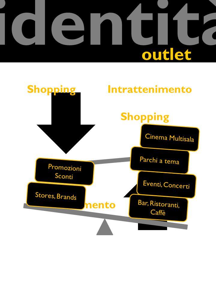 Shopping Intrattenimento outlet identità ShoppingIntrattenimento Stores, Brands Promozioni Sconti Bar, Ristoranti, Caffè Eventi, Concerti Parchi a tema Cinema Multisala