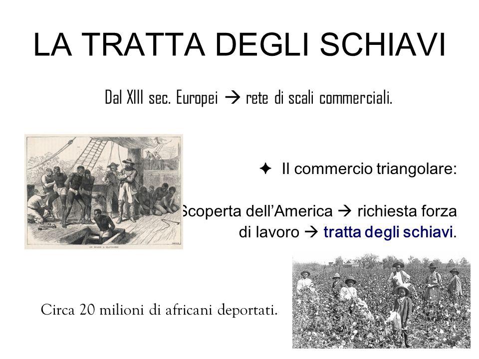 LA TRATTA DEGLI SCHIAVI Dal XIII sec. Europei  rete di scali commerciali. ✦ I l commercio triangolare: Scoperta dell'America  richiesta forza di lav