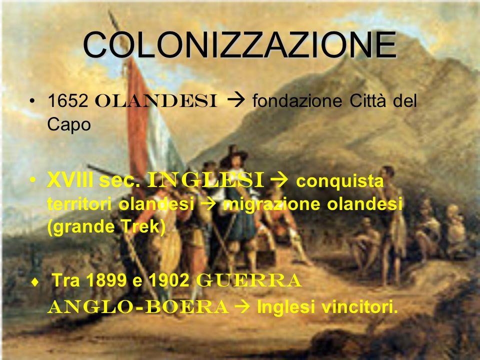 COLONIZZAZIONE 1652 Olandesi  fondazione Città del Capo XVIII sec. Inglesi  conquista territori olandesi  migrazione olandesi (grande Trek)  Tra 1