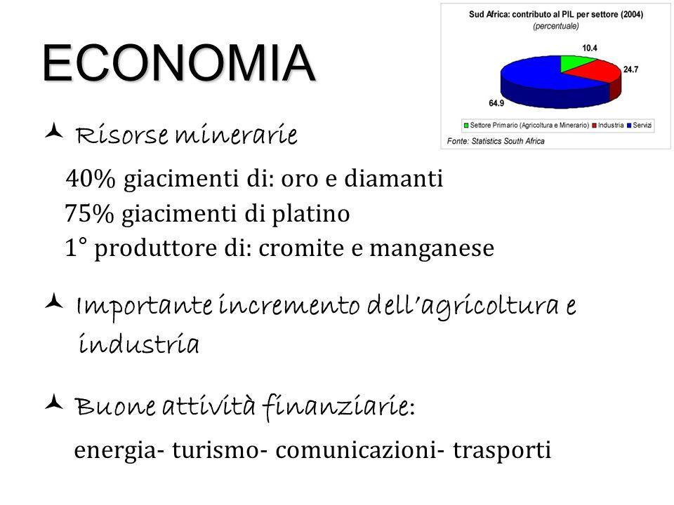 ECONOMIA Risorse minerarie 40% giacimenti di: oro e diamanti 75% giacimenti di platino 1° produttore di: cromite e manganese Importante incremento dell'agricoltura e industria Buone attività finanziarie: energia- turismo- comunicazioni- trasporti