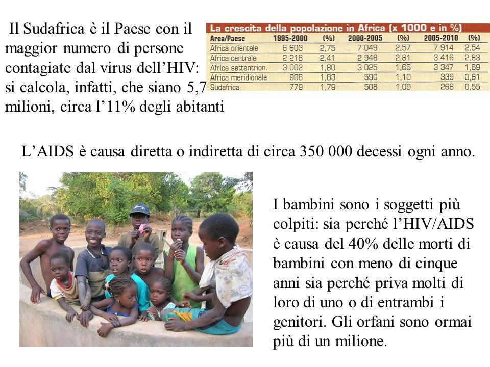 L'AIDS è causa diretta o indiretta di circa 350 000 decessi ogni anno. Il Sudafrica è il Paese con il maggior numero di persone contagiate dal virus d